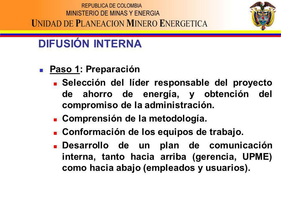 DIFUSIÓN INTERNA Paso 1: Preparación Selección del líder responsable del proyecto de ahorro de energía, y obtención del compromiso de la administración.