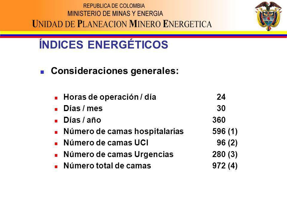 ÍNDICES ENERGÉTICOS Consideraciones generales: Horas de operación / día 24 Días / mes 30 Días / año360 Número de camas hospitalarias596 (1) Número de camas UCI 96 (2) Número de camas Urgencias280 (3) Número total de camas972 (4)