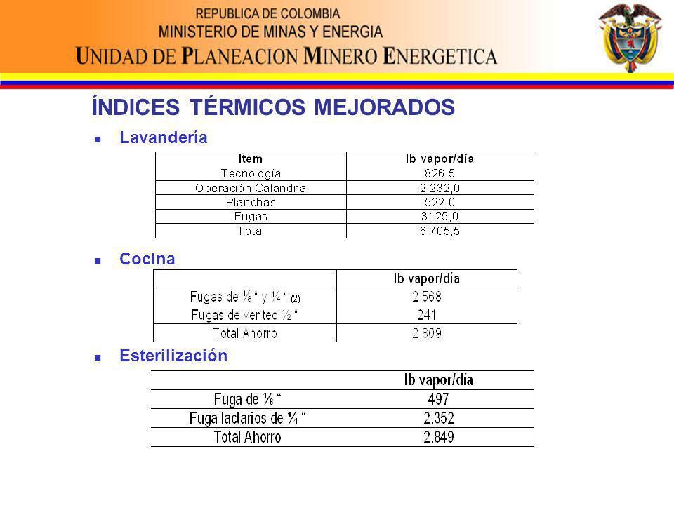 ÍNDICES TÉRMICOS MEJORADOS Lavandería Cocina Esterilización