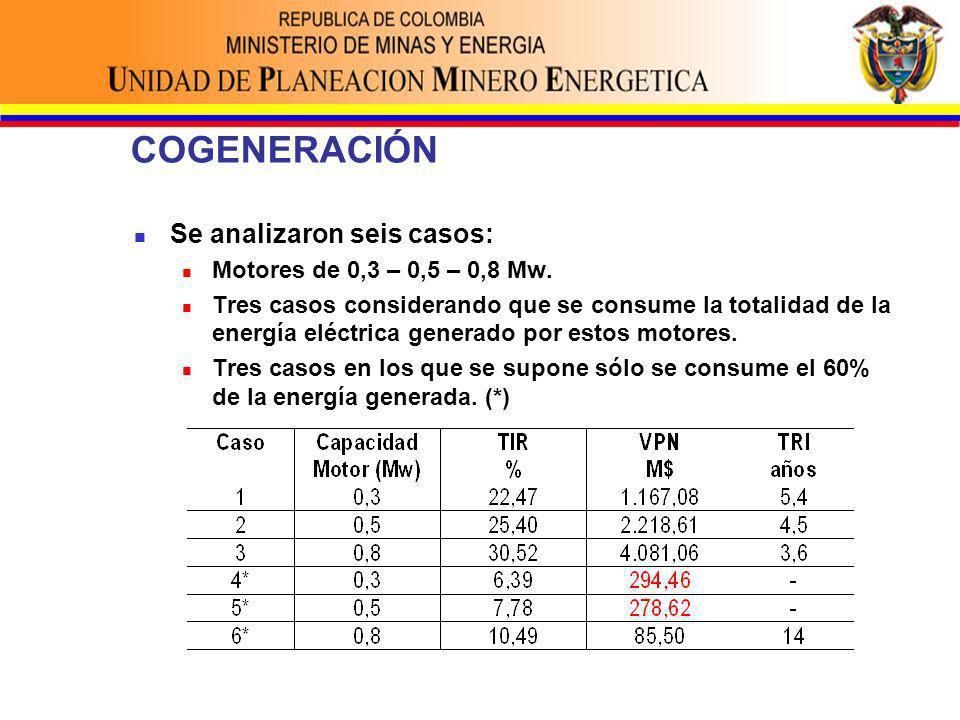 COGENERACIÓN Se analizaron seis casos: Motores de 0,3 – 0,5 – 0,8 Mw.