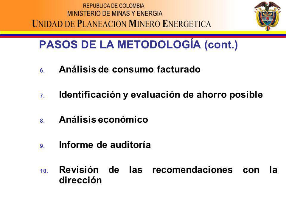 PASOS DE LA METODOLOGÍA (cont.) 6. Análisis de consumo facturado 7.