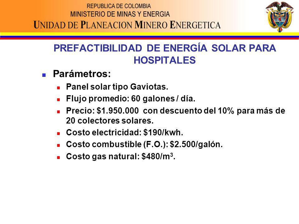 PREFACTIBILIDAD DE ENERGÍA SOLAR PARA HOSPITALES Parámetros: Panel solar tipo Gaviotas.