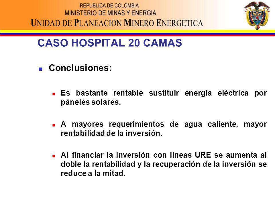 CASO HOSPITAL 20 CAMAS Conclusiones: Es bastante rentable sustituir energía eléctrica por páneles solares.