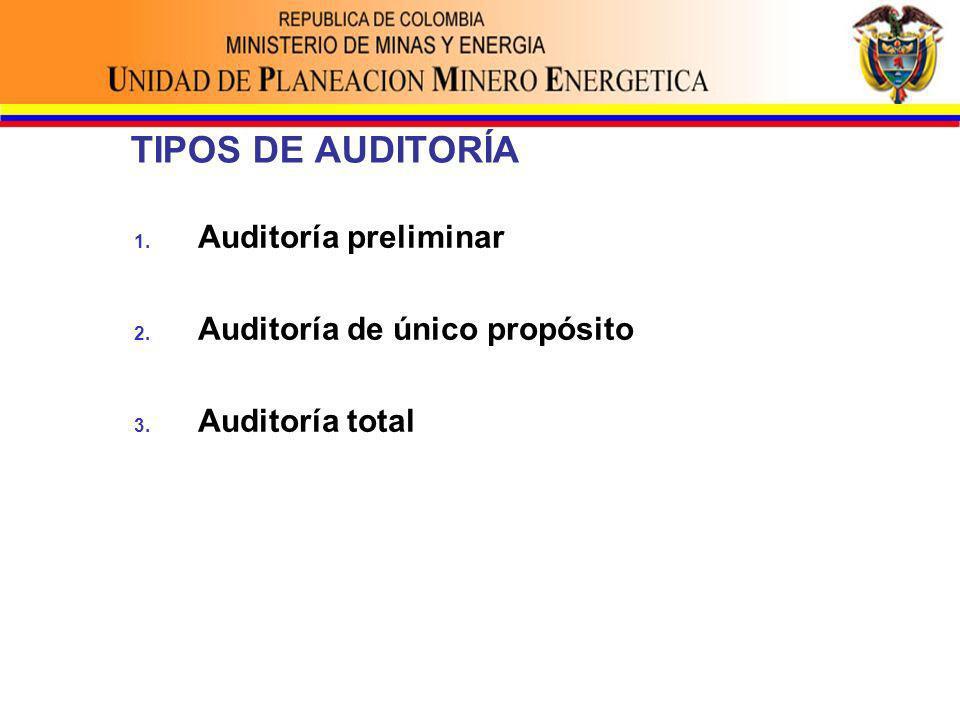 TIPOS DE AUDITORÍA 1. Auditoría preliminar 2. Auditoría de único propósito 3. Auditoría total