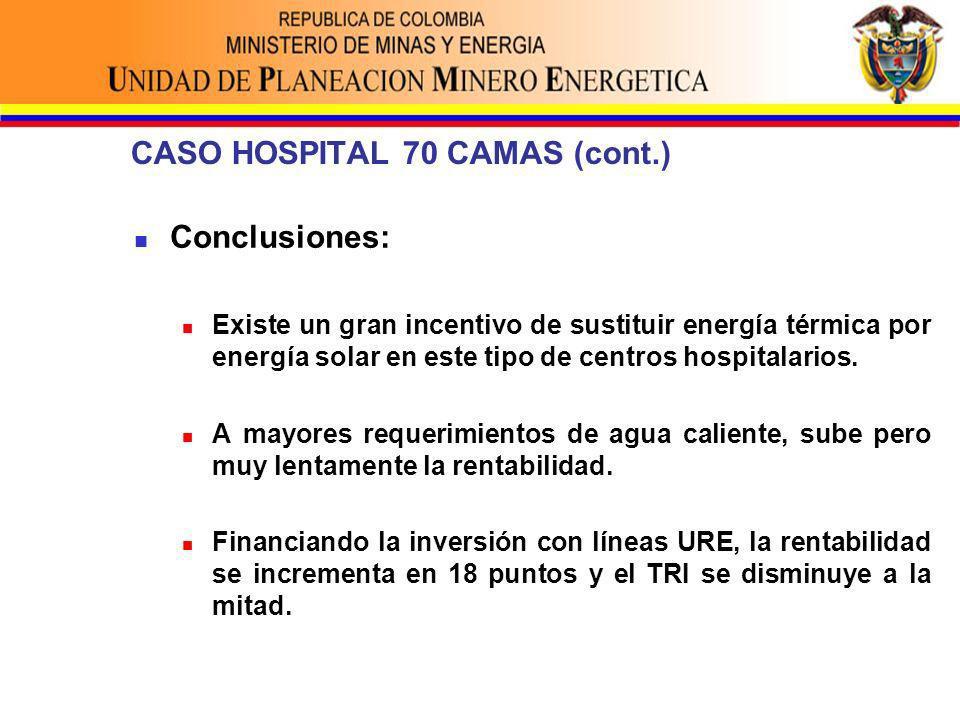 Conclusiones: Existe un gran incentivo de sustituir energía térmica por energía solar en este tipo de centros hospitalarios.
