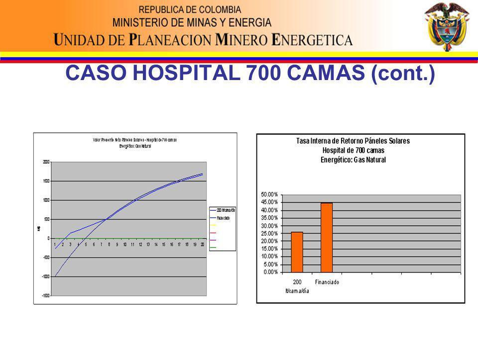 CASO HOSPITAL 700 CAMAS (cont.)