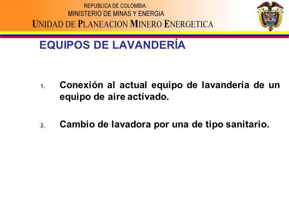 EQUIPOS DE LAVANDERÍA 1. Conexión al actual equipo de lavandería de un equipo de aire activado.