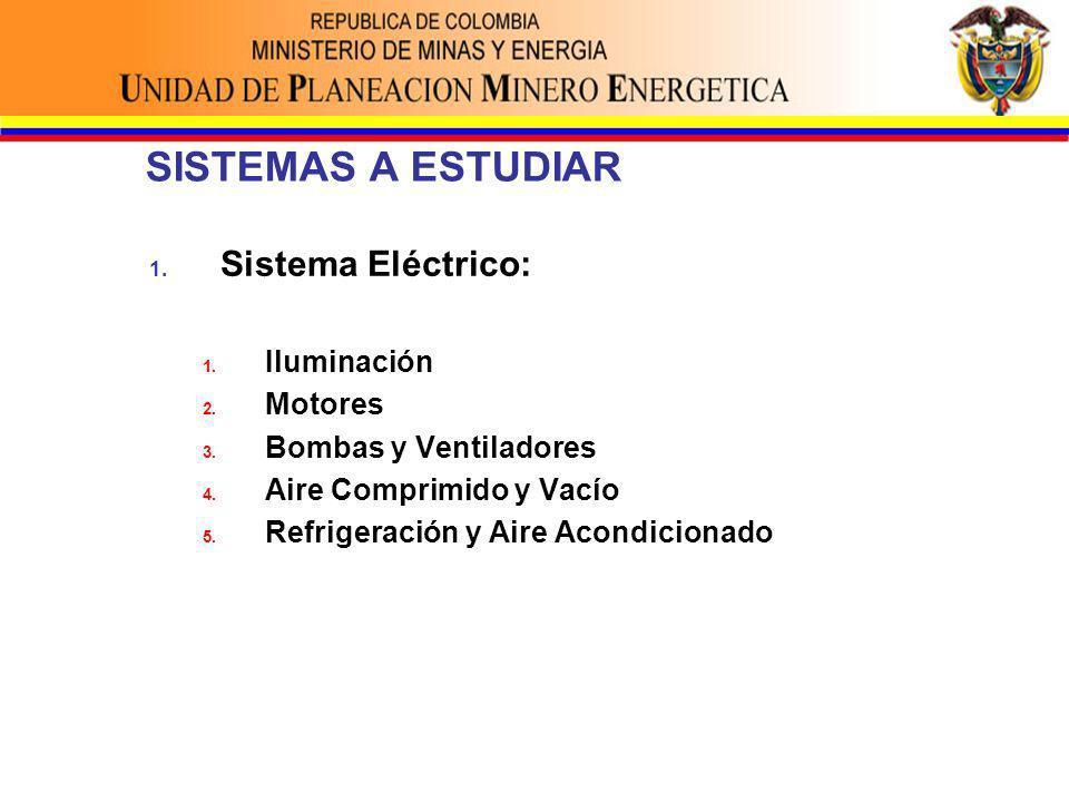 SISTEMAS A ESTUDIAR 1. Sistema Eléctrico: 1. Iluminación 2.