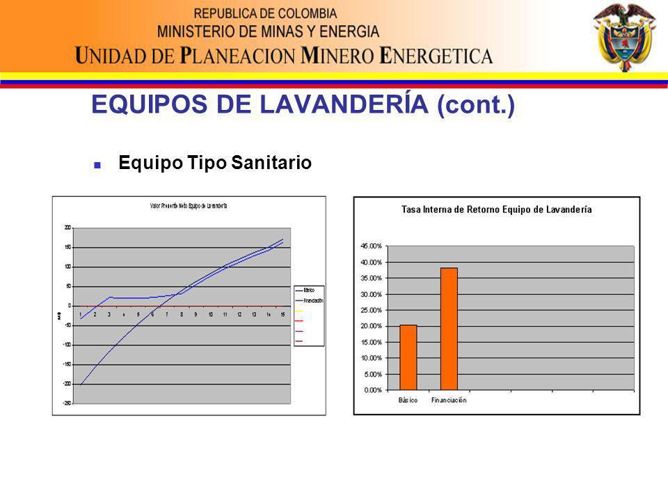 EQUIPOS DE LAVANDERÍA (cont.) Equipo Tipo Sanitario