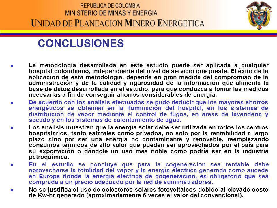 CONCLUSIONES La metodología desarrollada en este estudio puede ser aplicada a cualquier hospital colombiano, independiente del nivel de servicio que preste.