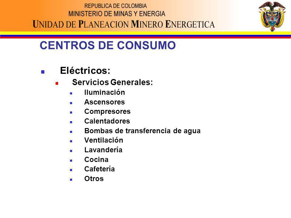 CENTROS DE CONSUMO Eléctricos: Servicios Generales: Iluminación Ascensores Compresores Calentadores Bombas de transferencia de agua Ventilación Lavandería Cocina Cafetería Otros