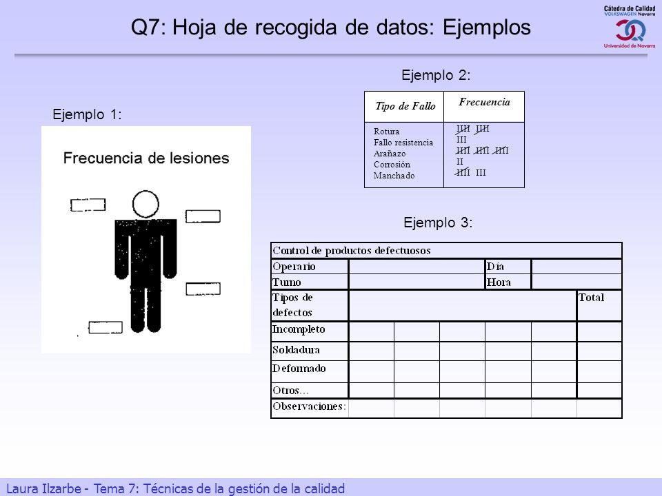 7 Laura Ilzarbe - Tema 7: Técnicas de la gestión de la calidad Ejemplo 1: Q7: Hoja de recogida de datos: Ejemplos Ejemplo 2: Rotura Fallo resistencia