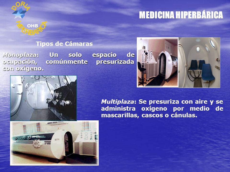 MEDICINA HIPERBÁRICA Tipos de Cámaras Monoplaza: Un solo espacio de ocupación, comúnmente presurizada con oxigeno. Multiplaza: Se presuriza con aire y