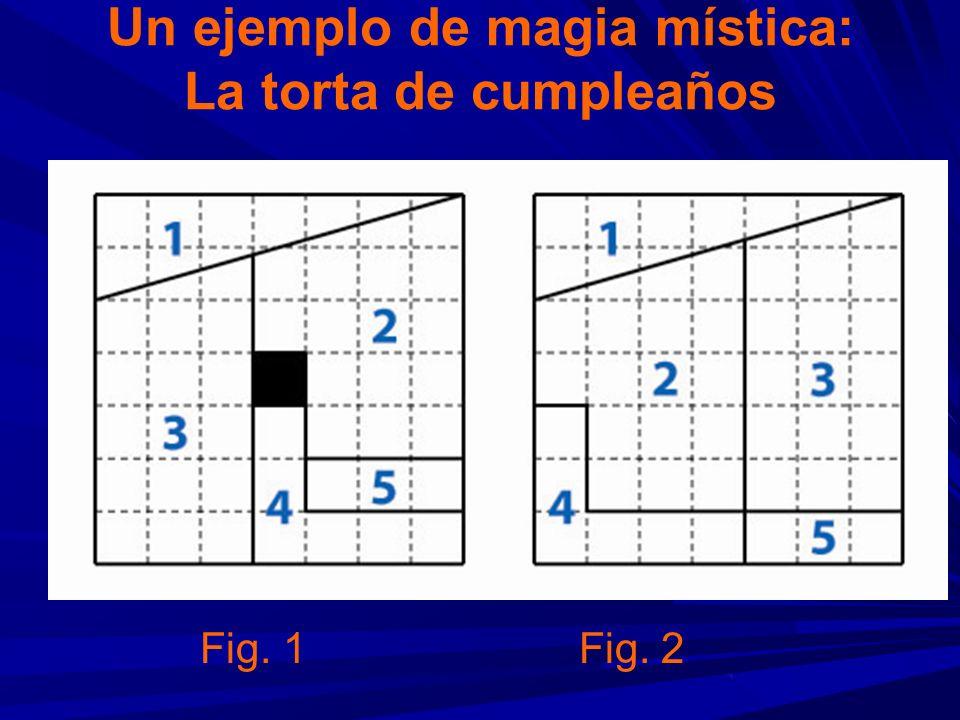 Un ejemplo de magia mística: La torta de cumpleaños Fig. 1 Fig. 2