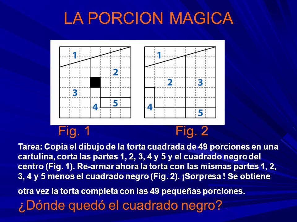 LA PORCION MAGICA Fig. 1 Fig. 2 Tarea: Copia el dibujo de la torta cuadrada de 49 porciones en una cartulina, corta las partes 1, 2, 3, 4 y 5 y el cua