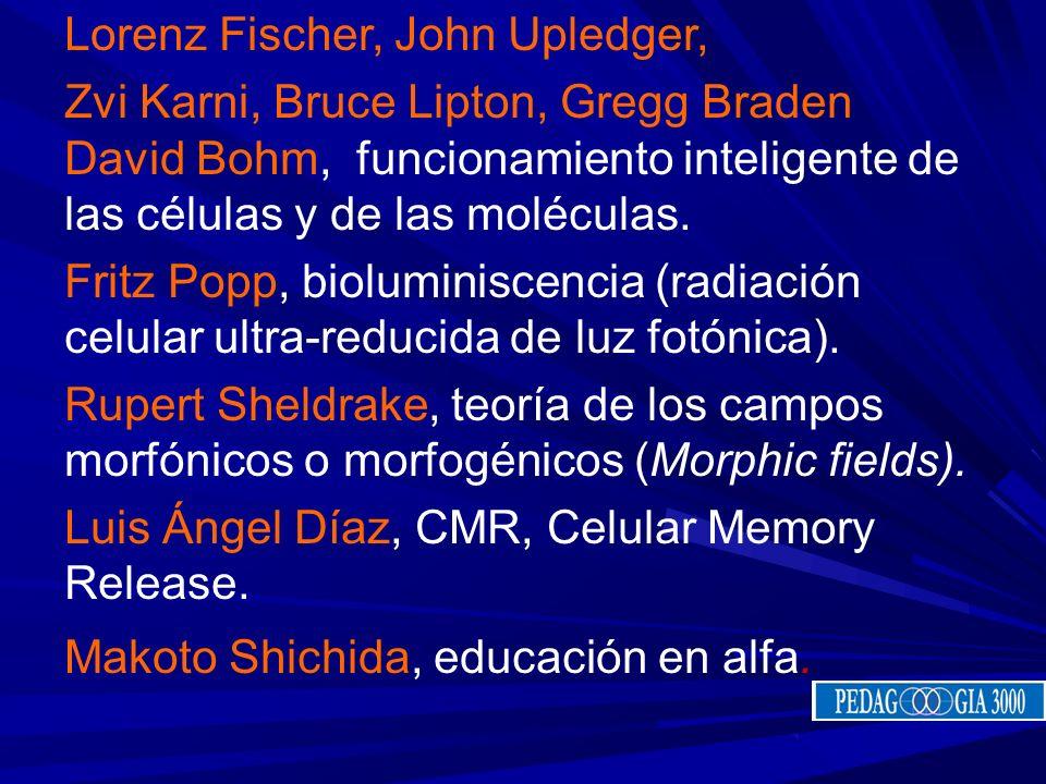 Lorenz Fischer, John Upledger, Zvi Karni, Bruce Lipton, Gregg Braden David Bohm, funcionamiento inteligente de las células y de las moléculas. Fritz P