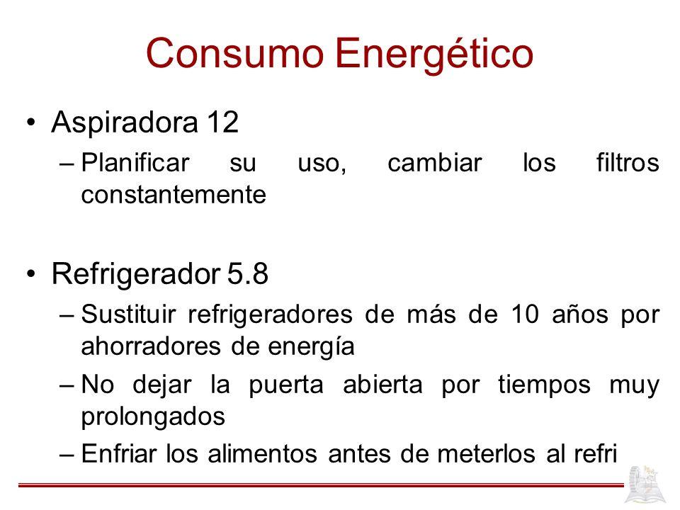 Consumo Energético Aspiradora 12 –Planificar su uso, cambiar los filtros constantemente Refrigerador 5.8 –Sustituir refrigeradores de más de 10 años por ahorradores de energía –No dejar la puerta abierta por tiempos muy prolongados –Enfriar los alimentos antes de meterlos al refri