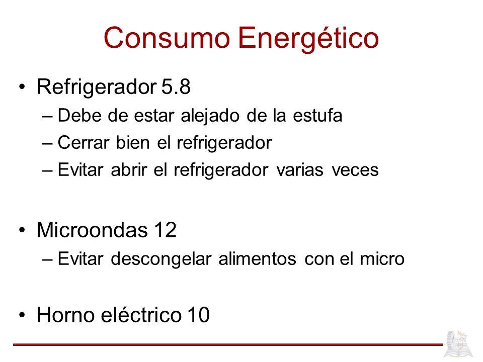 Consumo Energético Refrigerador 5.8 –Debe de estar alejado de la estufa –Cerrar bien el refrigerador –Evitar abrir el refrigerador varias veces Microondas 12 –Evitar descongelar alimentos con el micro Horno eléctrico 10
