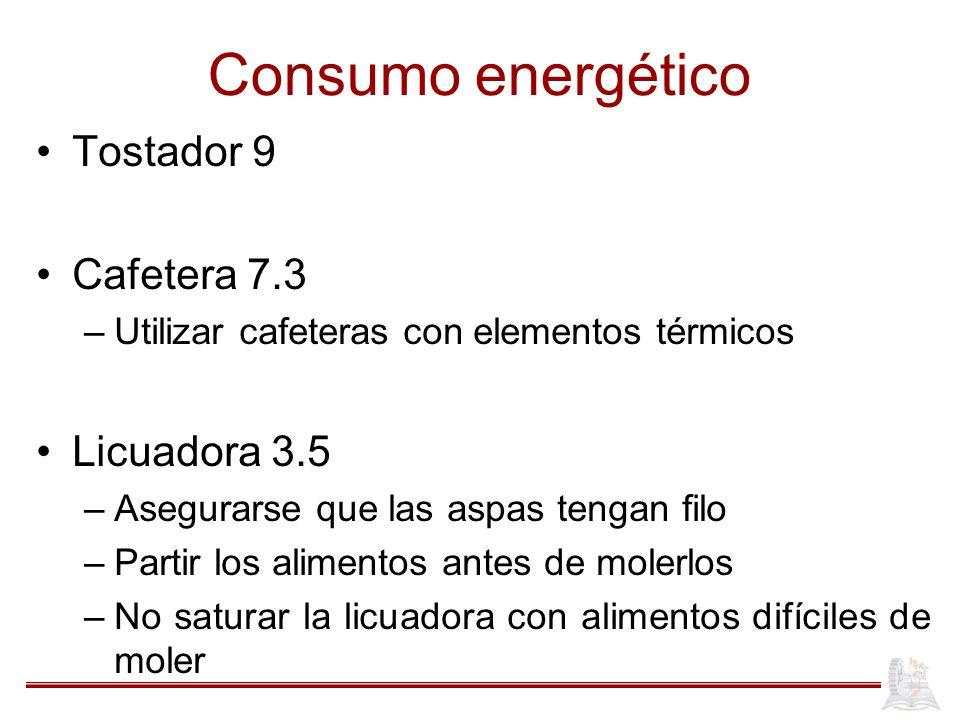 Consumo energético Tostador 9 Cafetera 7.3 –Utilizar cafeteras con elementos térmicos Licuadora 3.5 –Asegurarse que las aspas tengan filo –Partir los alimentos antes de molerlos –No saturar la licuadora con alimentos difíciles de moler