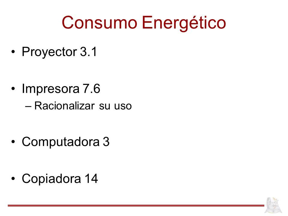 Consumo Energético Proyector 3.1 Impresora 7.6 –Racionalizar su uso Computadora 3 Copiadora 14