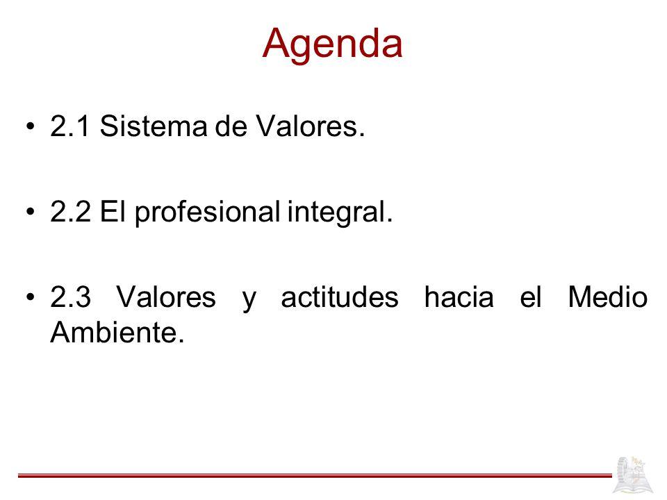 Agenda 2.1 Sistema de Valores.2.2 El profesional integral.