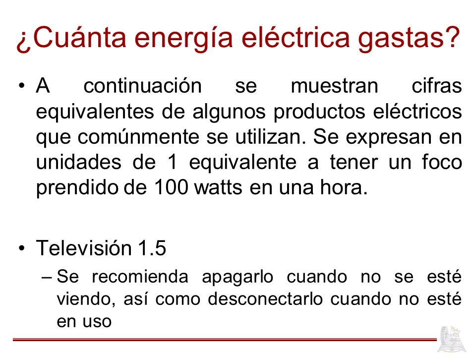 ¿Cuánta energía eléctrica gastas.