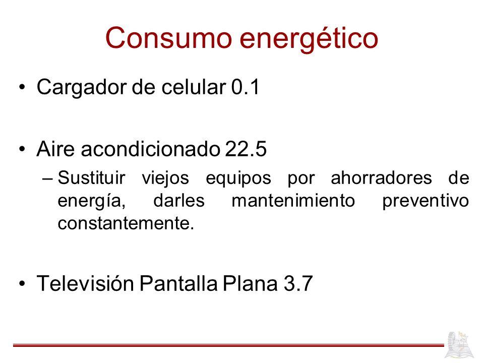 Consumo energético Cargador de celular 0.1 Aire acondicionado 22.5 –Sustituir viejos equipos por ahorradores de energía, darles mantenimiento preventivo constantemente.