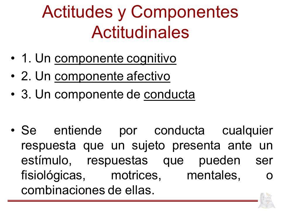 Actitudes y Componentes Actitudinales 1.Un componente cognitivo 2.