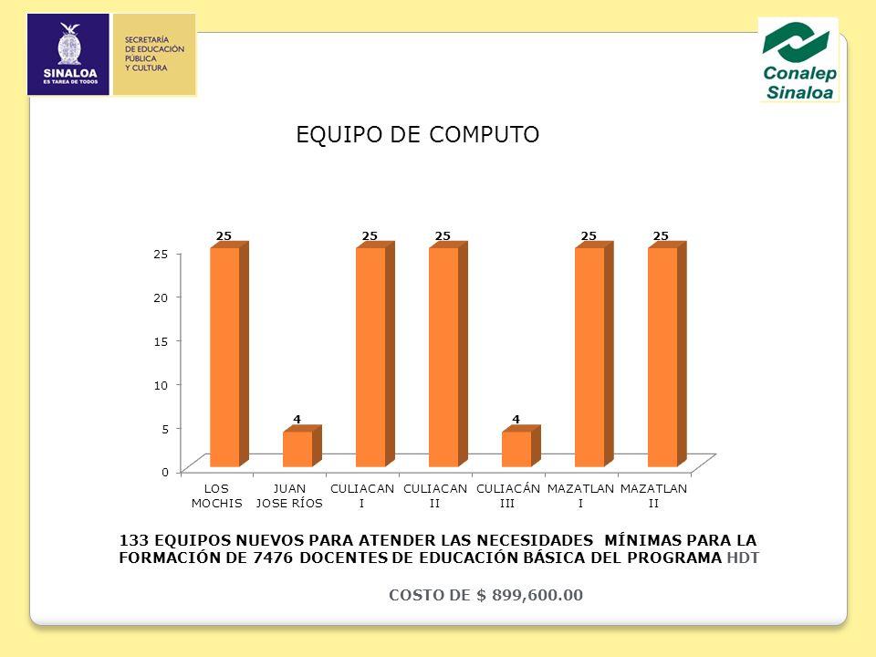 EQUIPO DE COMPUTO 133 EQUIPOS NUEVOS PARA ATENDER LAS NECESIDADES MÍNIMAS PARA LA FORMACIÓN DE 7476 DOCENTES DE EDUCACIÓN BÁSICA DEL PROGRAMA HDT COSTO DE $ 899,600.00