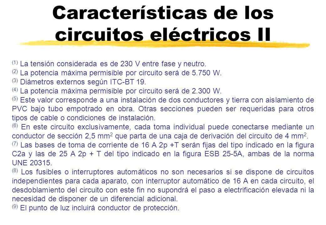 Características de los circuitos eléctricos II (1) La tensión considerada es de 230 V entre fase y neutro. (2) La potencia máxima permisible por circu
