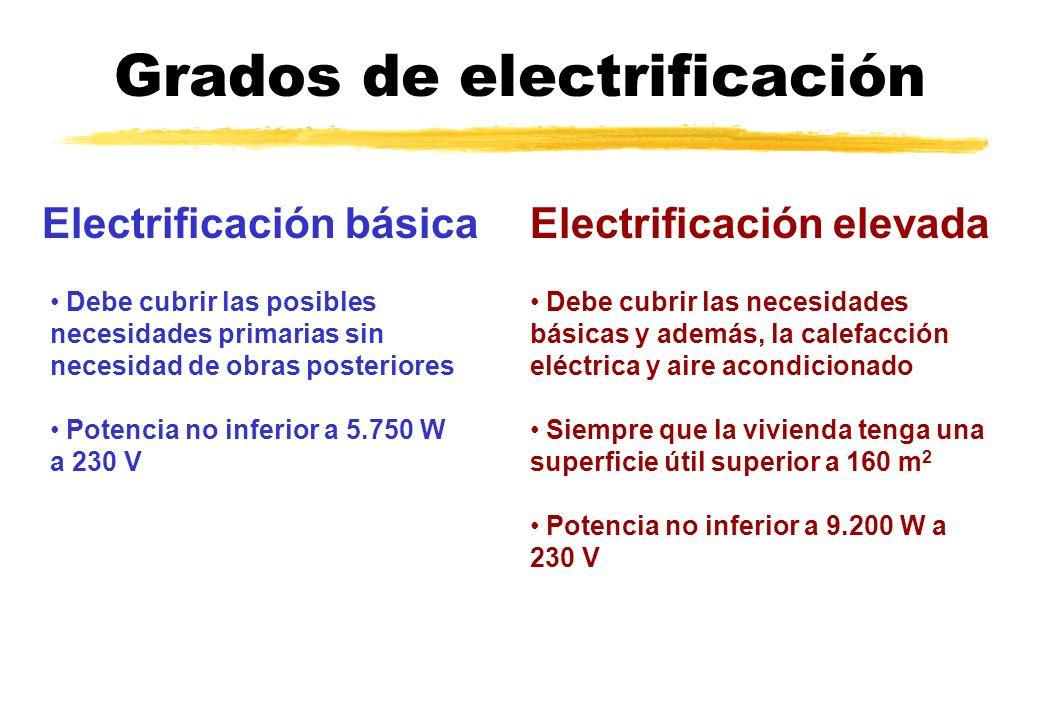 Grados de electrificación Electrificación básicaElectrificación elevada Debe cubrir las posibles necesidades primarias sin necesidad de obras posterio