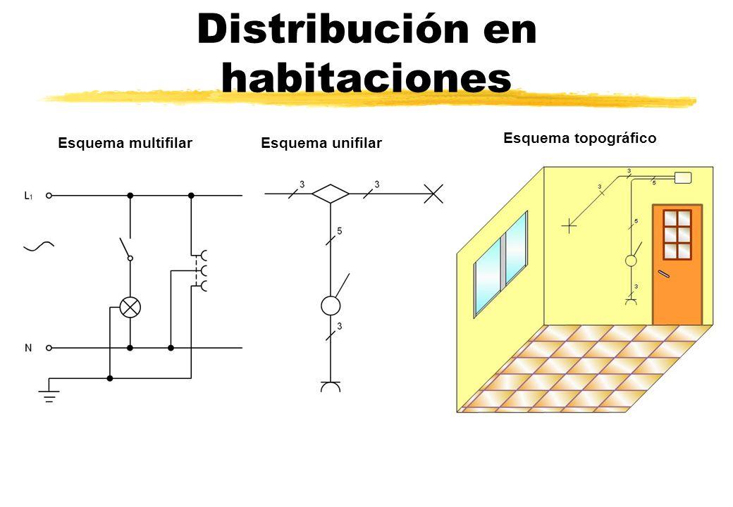 Distribución en habitaciones Esquema multifilarEsquema unifilar Esquema topográfico