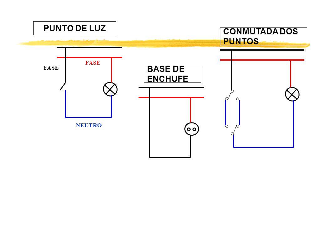 PUNTO DE LUZ BASE DE ENCHUFE CONMUTADA DOS PUNTOS FASE NEUTRO