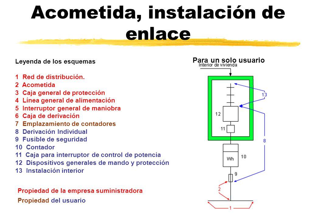 Acometida, instalación de enlace Leyenda de los esquemas 1 Red de distribución. 2 Acometida 3 Caja general de protección 4 Línea general de alimentaci