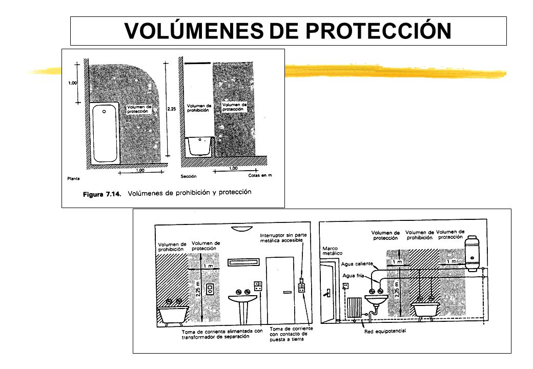 VOLÚMENES DE PROTECCIÓN