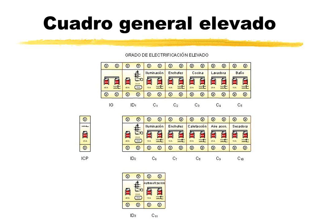 ESQUEMA GENERAL ICP ID ALUMBRADO COCINABASES E.