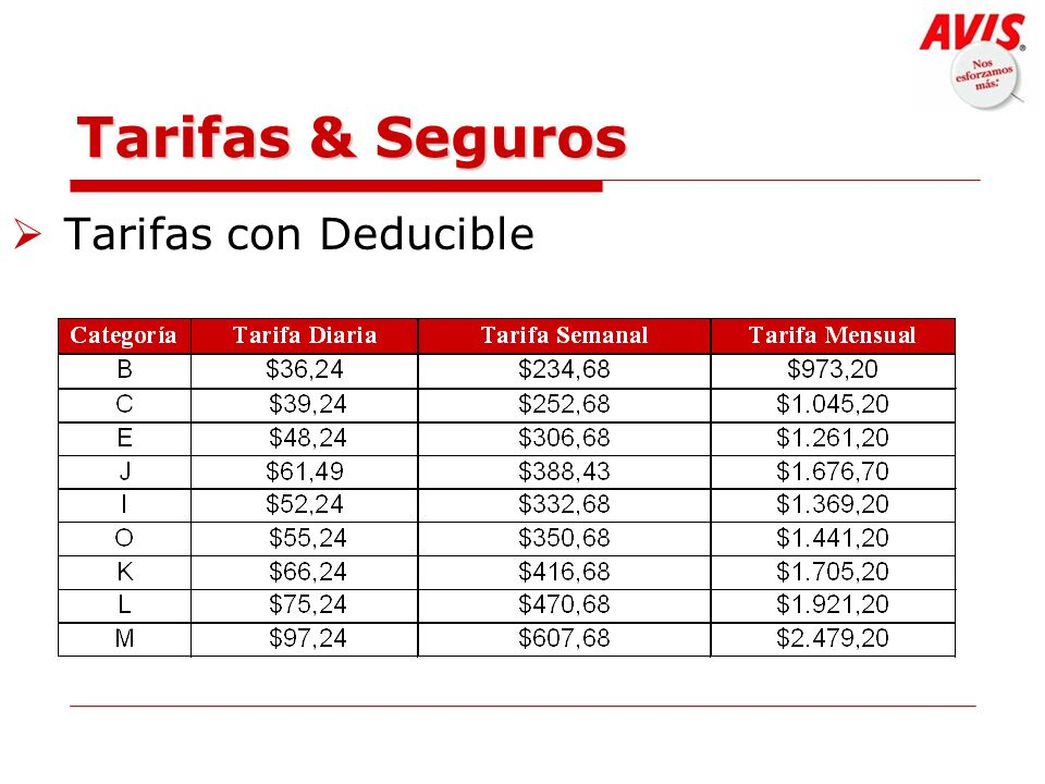 Tarifas & Seguros Tarifas con Deducible