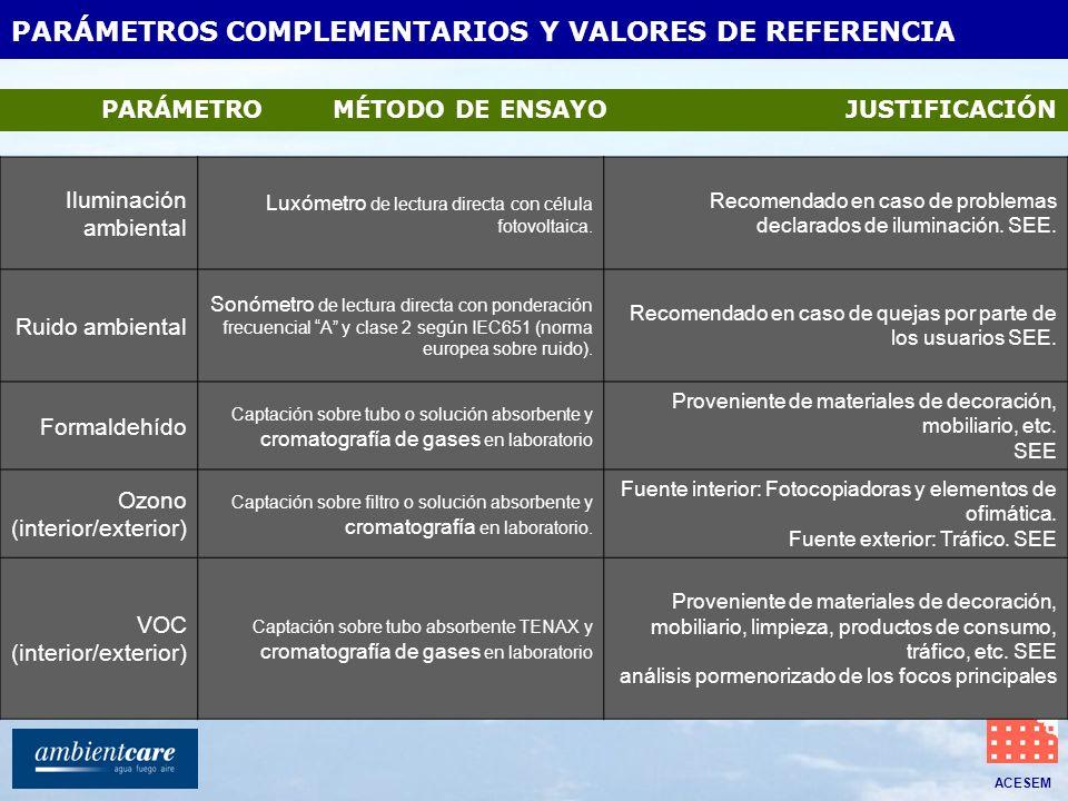 ACESEM PARÁMETROS COMPLEMENTARIOS Y VALORES DE REFERENCIA Iluminación ambiental Luxómetro de lectura directa con célula fotovoltaica. Recomendado en c