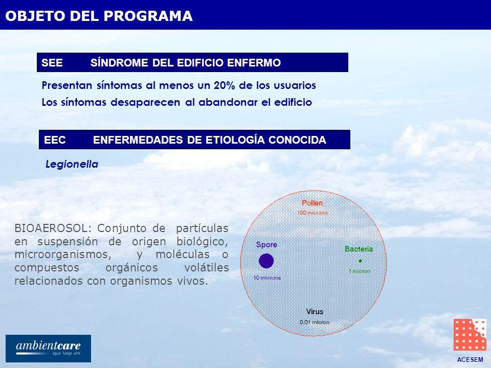 ACESEM SEESÍNDROME DEL EDIFICIO ENFERMO Presentan síntomas al menos un 20 % de los usuarios Los síntomas desaparecen al abandonar el edificio EECENFER