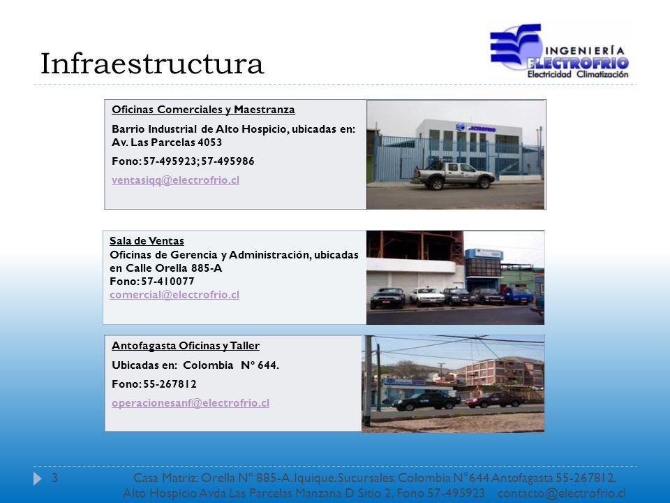 Infraestructura 3Casa Matriz: Orella Nº 885-A. Iquique. Sucursales: Colombia N°644 Antofagasta 55-267812, Alto Hospicio Avda Las Parcelas Manzana D Si