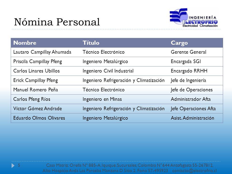 Nómina Personal 5Casa Matriz: Orella Nº 885-A. Iquique. Sucursales: Colombia N°644 Antofagasta 55-267812, Alto Hospicio Avda Las Parcelas Manzana D Si