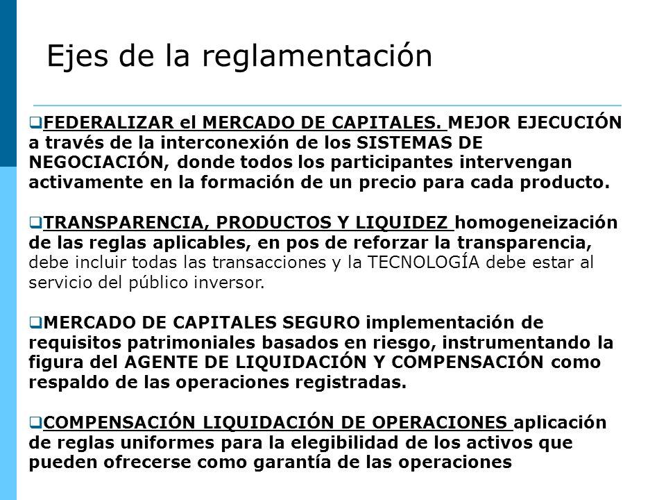 Ejes de la reglamentación FEDERALIZAR el MERCADO DE CAPITALES.