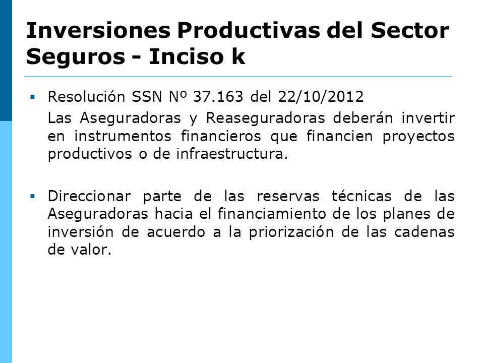 Resolución SSN Nº 37.163 del 22/10/2012 Las Aseguradoras y Reaseguradoras deberán invertir en instrumentos financieros que financien proyectos productivos o de infraestructura.