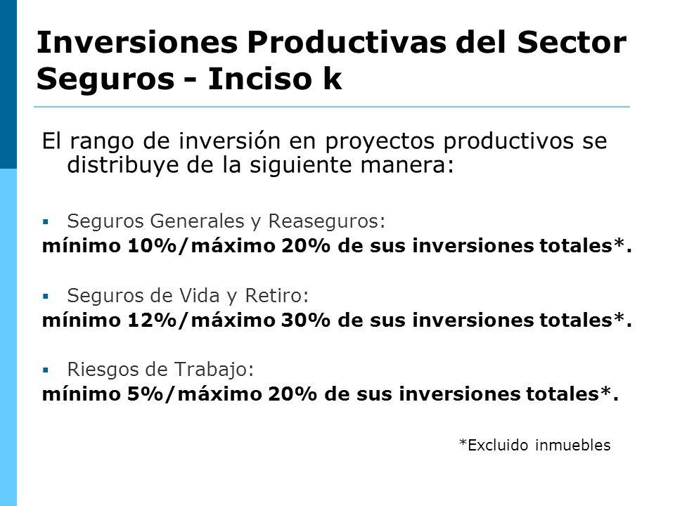 El rango de inversión en proyectos productivos se distribuye de la siguiente manera: Seguros Generales y Reaseguros: mínimo 10%/máximo 20% de sus inversiones totales*.