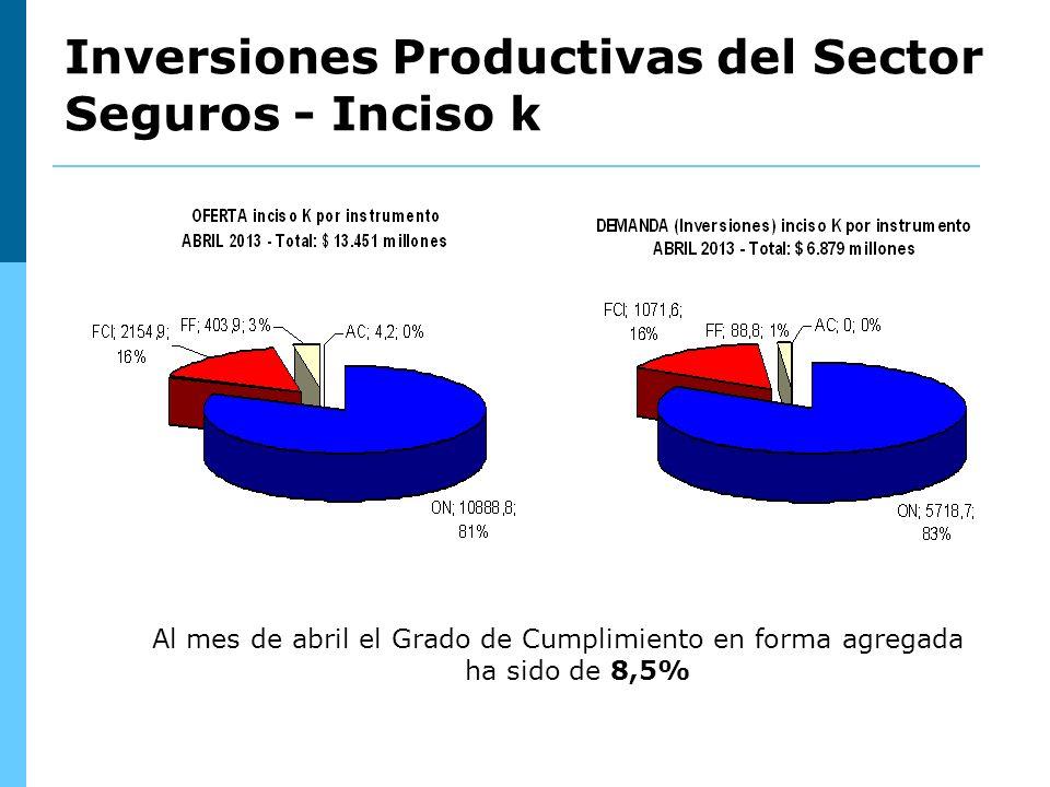 Al mes de abril el Grado de Cumplimiento en forma agregada ha sido de 8,5% Inversiones Productivas del Sector Seguros - Inciso k
