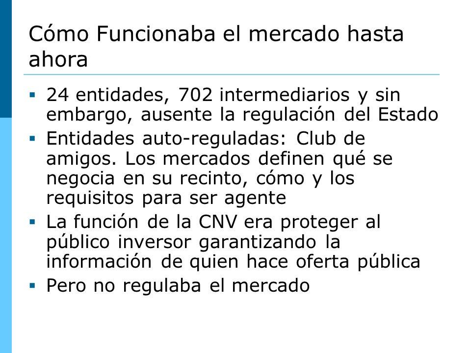 Cómo Funcionaba el mercado hasta ahora 24 entidades, 702 intermediarios y sin embargo, ausente la regulación del Estado Entidades auto-reguladas: Club de amigos.