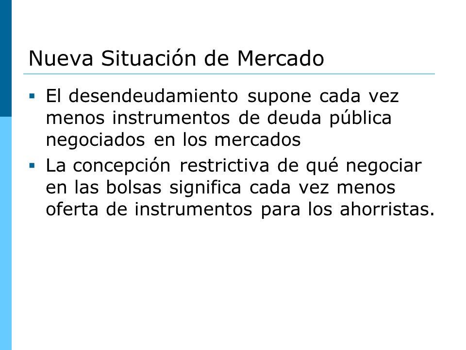 Nueva Situación de Mercado El desendeudamiento supone cada vez menos instrumentos de deuda pública negociados en los mercados La concepción restrictiva de qué negociar en las bolsas significa cada vez menos oferta de instrumentos para los ahorristas.