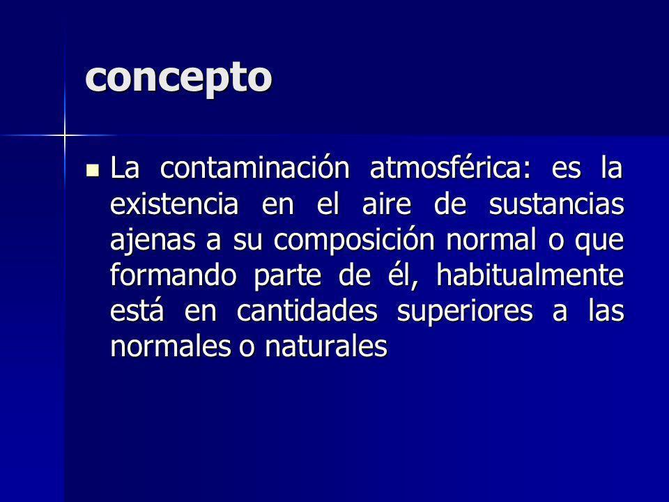 concepto La contaminación atmosférica: es la existencia en el aire de sustancias ajenas a su composición normal o que formando parte de él, habitualme
