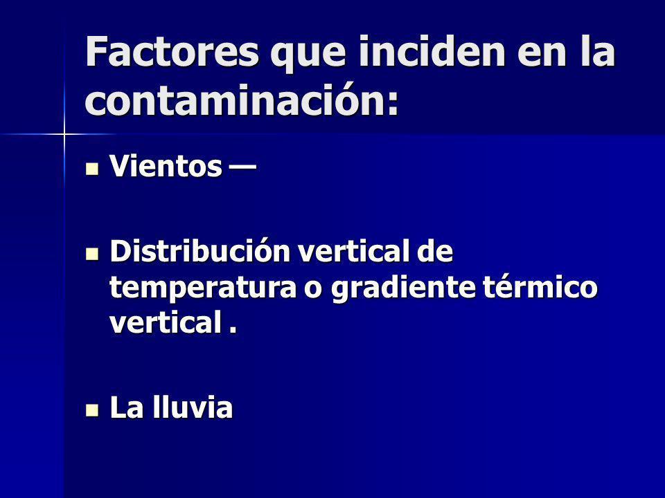 Factores que inciden en la contaminación: Vientos Vientos Distribución vertical de temperatura o gradiente térmico vertical. Distribución vertical de