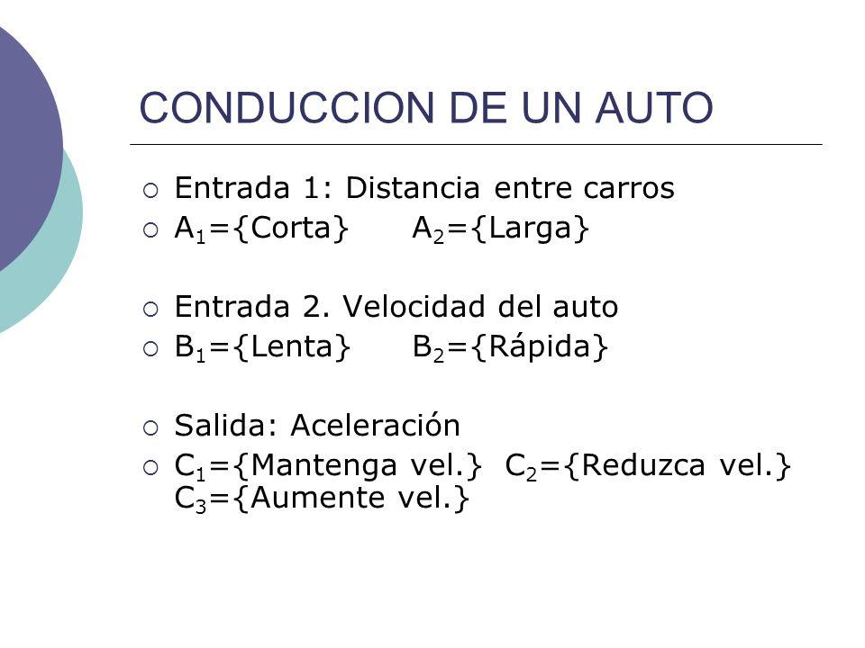 CONDUCCION DE UN AUTO Entrada 1: Distancia entre carros A 1 ={Corta} A 2 ={Larga} Entrada 2. Velocidad del auto B 1 ={Lenta} B 2 ={Rápida} Salida: Ace